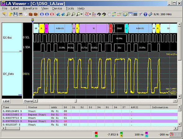 Mixed-Signal-Analyzer - Mixed-Signal-Oszilloskop - MSO
