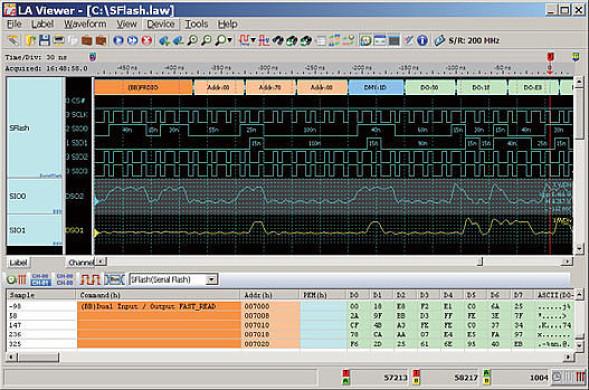 Logikanalysator + Protokollanalysator Software für die TravelLogic Serie
