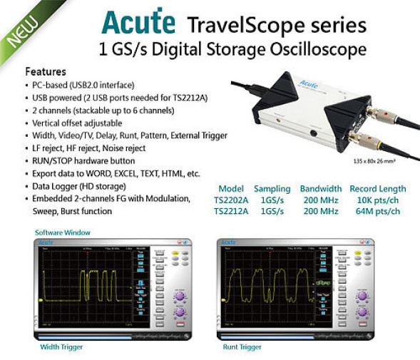 PC-Oszilloskope von Acute mit 1GS/s Real-Time Sampling